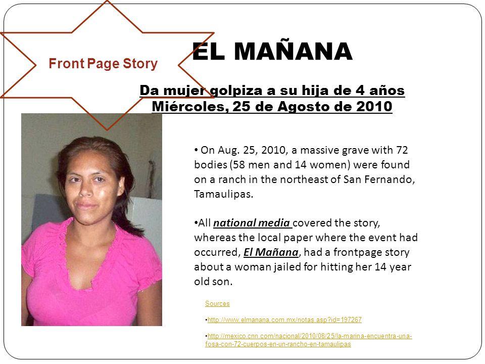 EL MAÑANA Da mujer golpiza a su hija de 4 años Miércoles, 25 de Agosto de 2010 Sources http://www.elmanana.com.mx/notas.asp?id=197267 http://mexico.cnn.com/nacional/2010/08/25/la-marina-encuentra-una- fosa-con-72-cuerpos-en-un-rancho-en-tamaulipashttp://mexico.cnn.com/nacional/2010/08/25/la-marina-encuentra-una- fosa-con-72-cuerpos-en-un-rancho-en-tamaulipas Front Page Story On Aug.