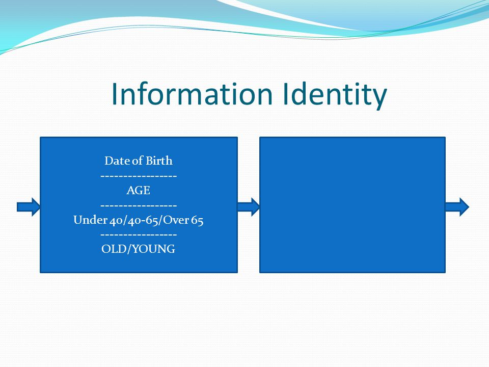 Date of Birth ----------------- AGE ----------------- Under 40/40-65/Over 65 ----------------- OLD/YOUNG Information Identity