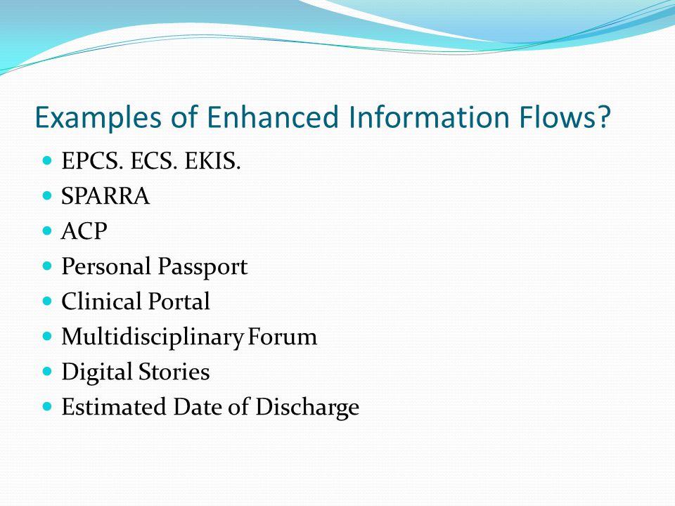 Examples of Enhanced Information Flows? EPCS. ECS. EKIS. SPARRA ACP Personal Passport Clinical Portal Multidisciplinary Forum Digital Stories Estimate