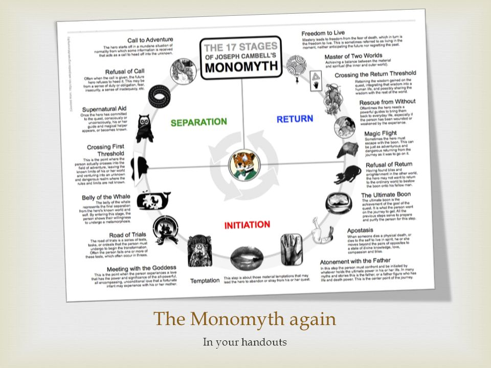 The Monomyth again In your handouts