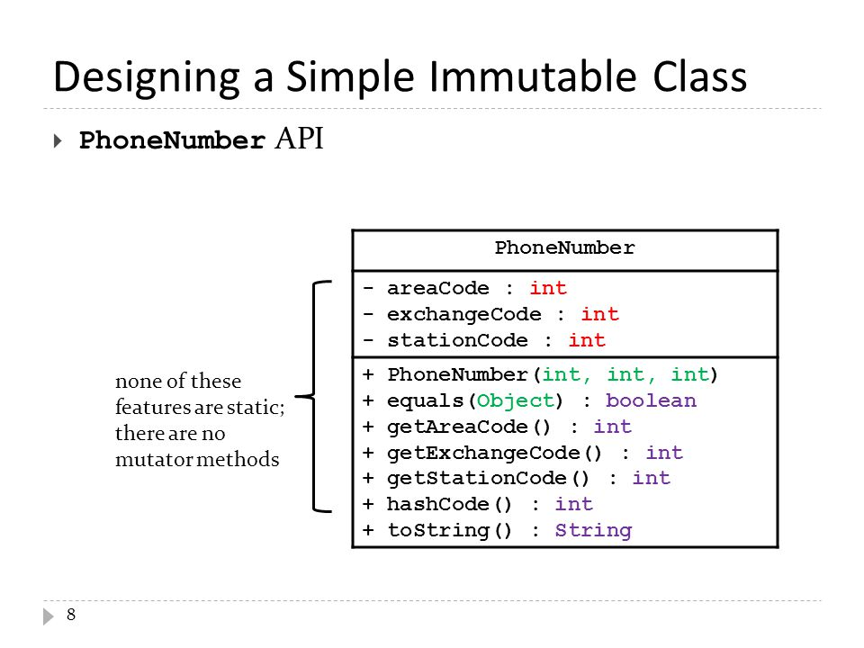 Designing a Simple Immutable Class 8  PhoneNumber API PhoneNumber - areaCode : int - exchangeCode : int - stationCode : int + PhoneNumber(int, int, int) + equals(Object) : boolean + getAreaCode() : int + getExchangeCode() : int + getStationCode() : int + hashCode() : int + toString() : String none of these features are static; there are no mutator methods