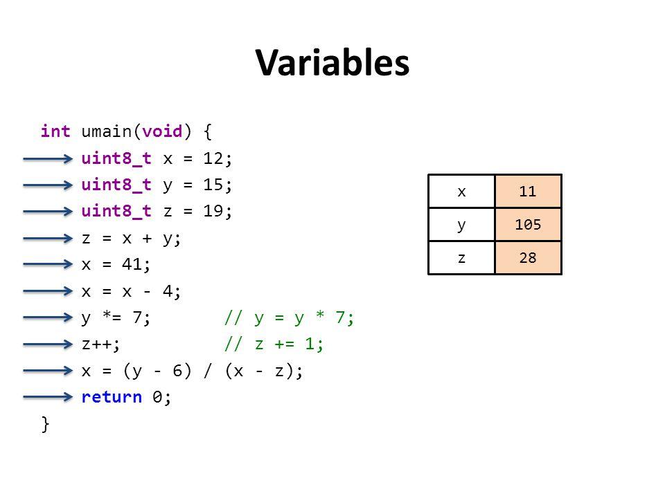 Variables int umain(void) { uint8_t x = 12; uint8_t y = 15; uint8_t z = 19; z = x + y; x = 41; x = x - 4; y *= 7; // y = y * 7; z++; // z += 1; x = (y