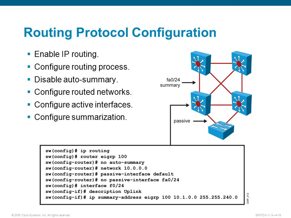© 2009 Cisco Systems, Inc. All rights reserved. SWITCH v1.0—4-16  Enable IP routing.  Configure routing process.  Disable auto-summary.  Configure