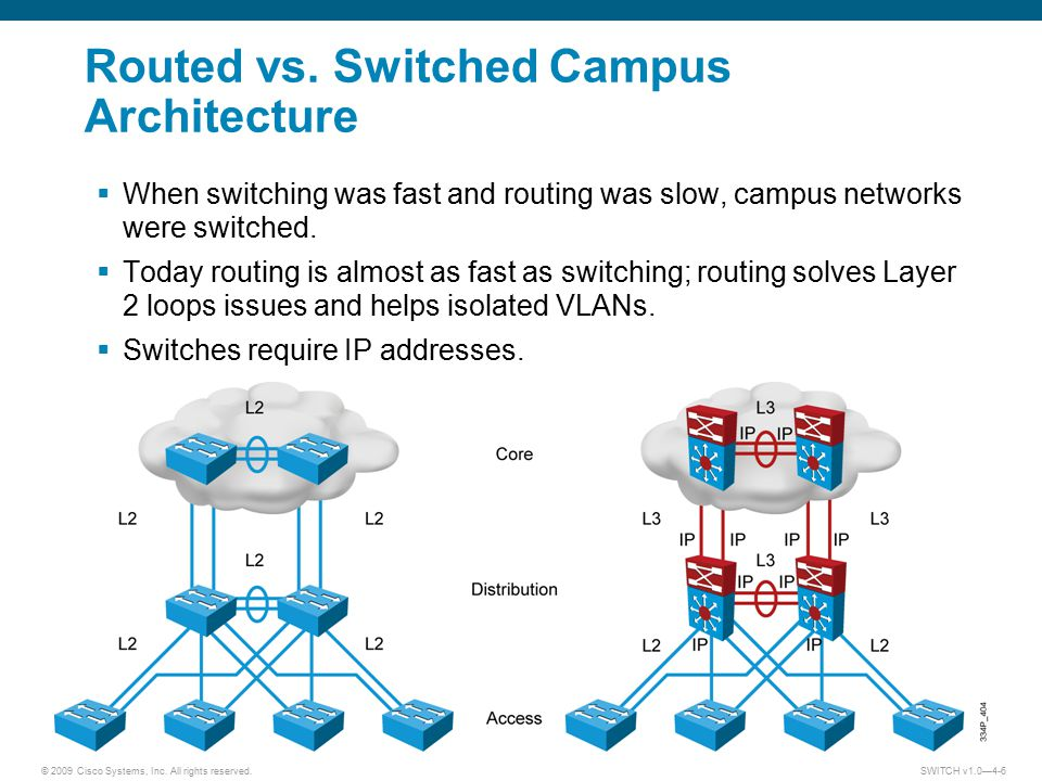 © 2009 Cisco Systems, Inc.All rights reserved. SWITCH v1.0—4-6 Routed vs.