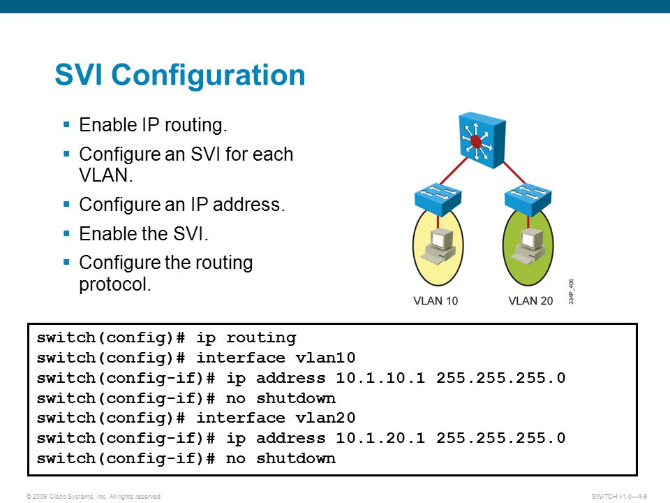 © 2009 Cisco Systems, Inc. All rights reserved. SWITCH v1.0—4-9 SVI Configuration  Enable IP routing.  Configure an SVI for each VLAN.  Configure a