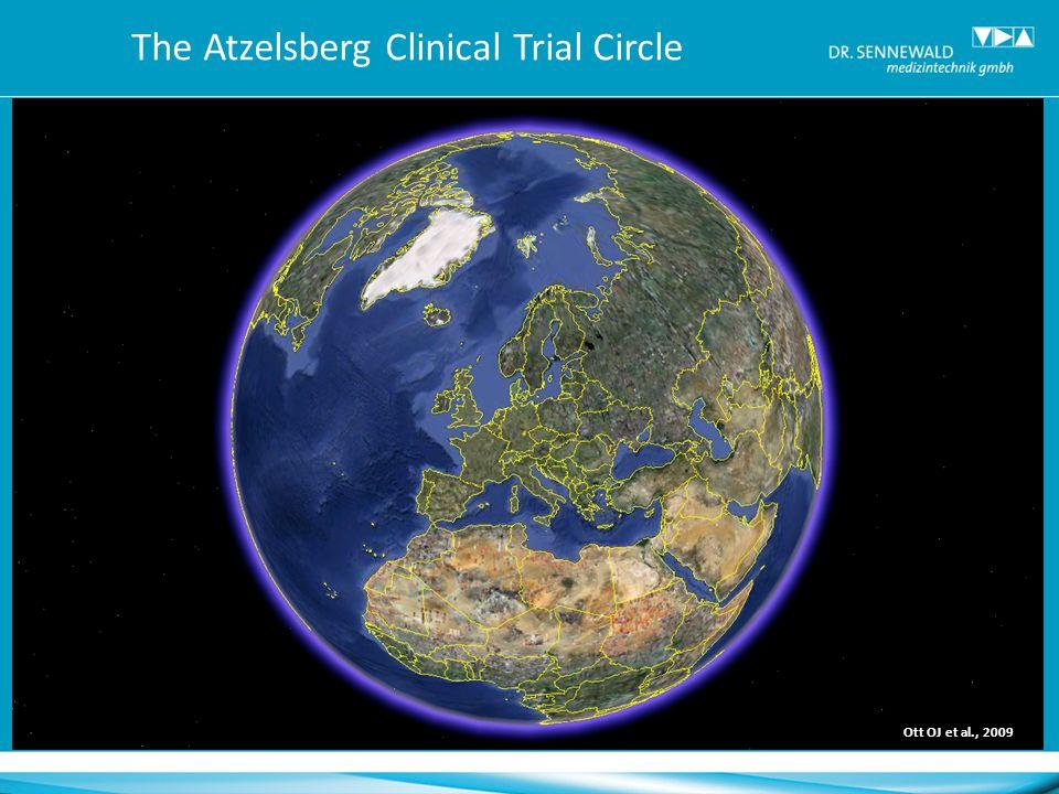 The Atzelsberg Clinical Trial Circle Ott OJ et al., 2009