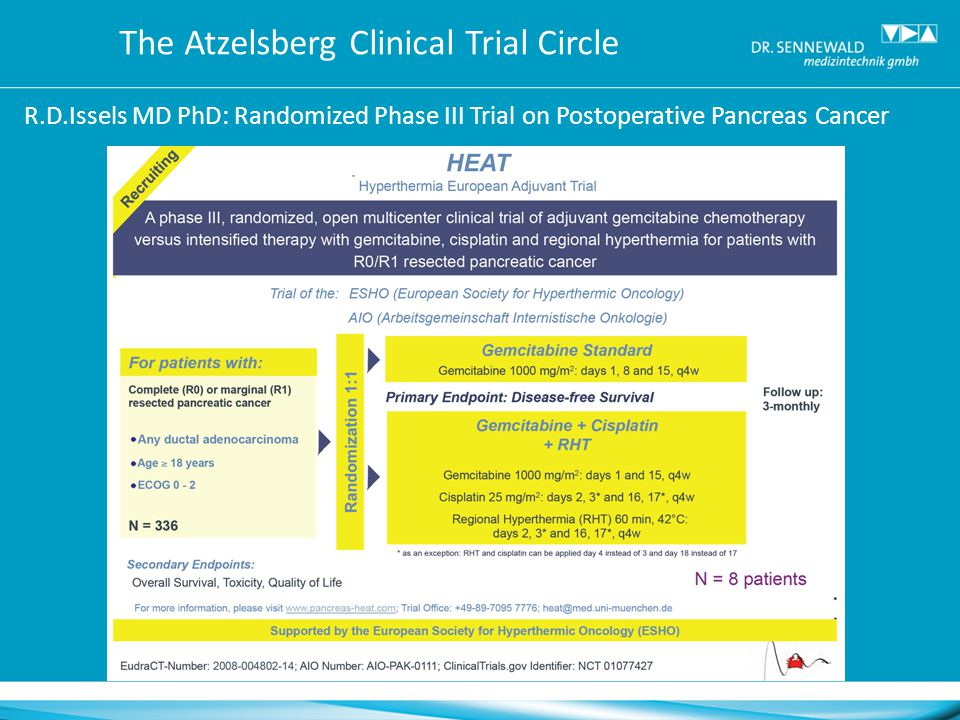 The Atzelsberg Clinical Trial Circle R.D.Issels MD PhD: Randomized Phase III Trial on Postoperative Pancreas Cancer