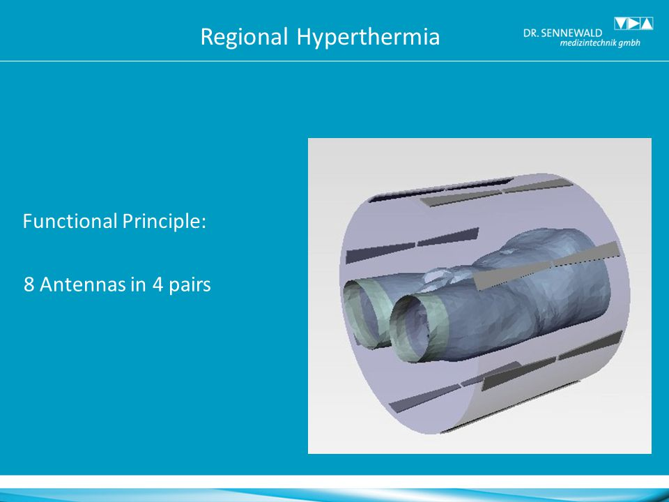 8 Antennas in 4 pairs Functional Principle: Regional Hyperthermia