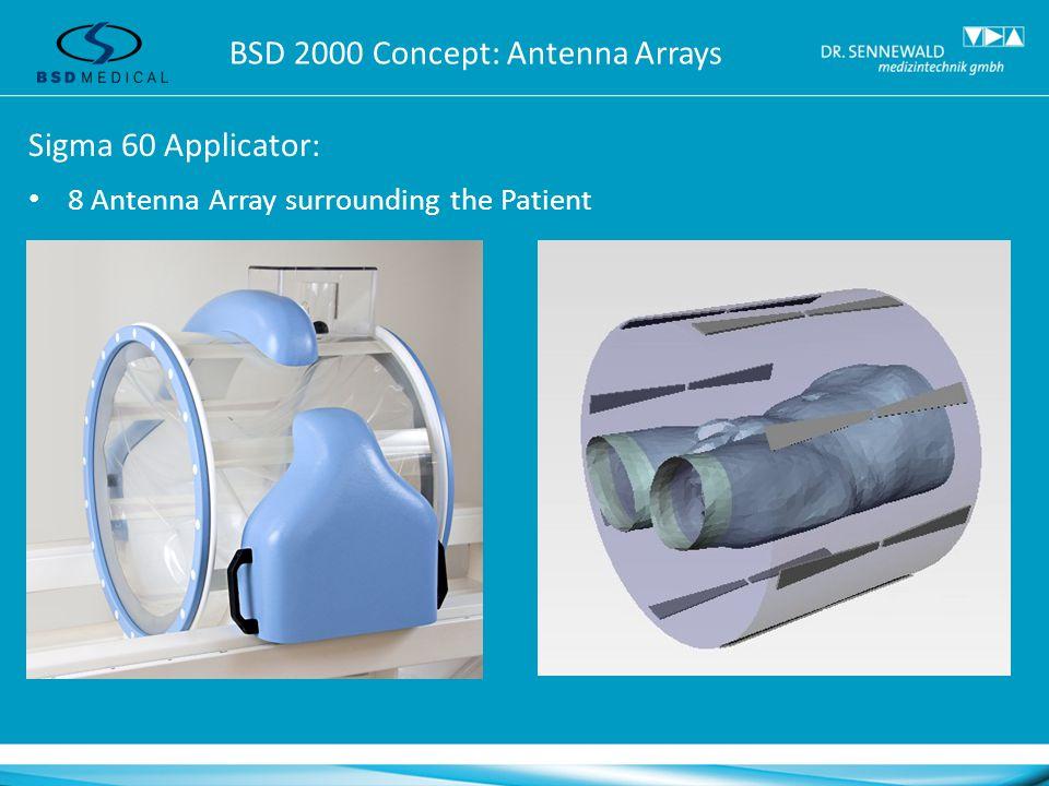 Sigma 60 Applicator: 8 Antenna Array surrounding the Patient BSD 2000 Concept: Antenna Arrays