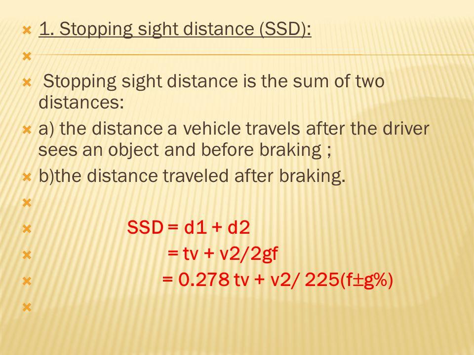  b) Ramp grades:  Maximum gradient for up-direction ramp is 7 %  Maximum gradient for down-direction ramp is 5 %.