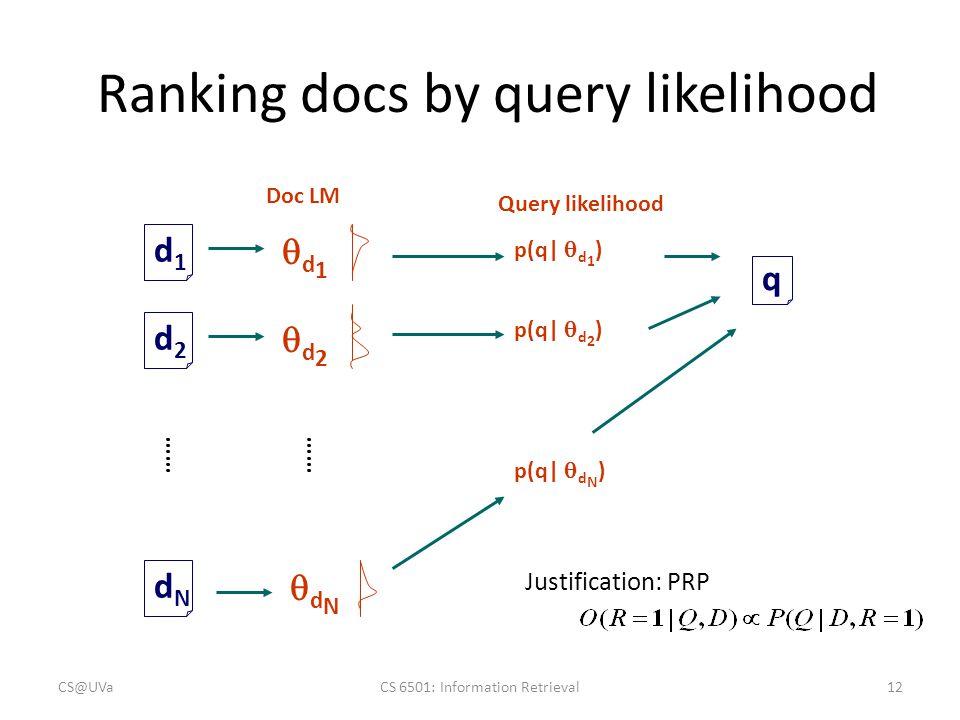 Ranking docs by query likelihood d1d1 d2d2 dNdN q p(q   d 1 ) p(q   d 2 ) p(q   d N ) Query likelihood …… d1d1 d2d2 dNdN Doc LM …… Justificat