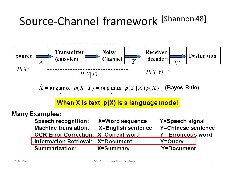 Source-Channel framework [Shannon 48] Source Transmitter (encoder) Destination Receiver (decoder) Noisy Channel P(X) P(Y X) X Y X' P(X Y)=? When X is