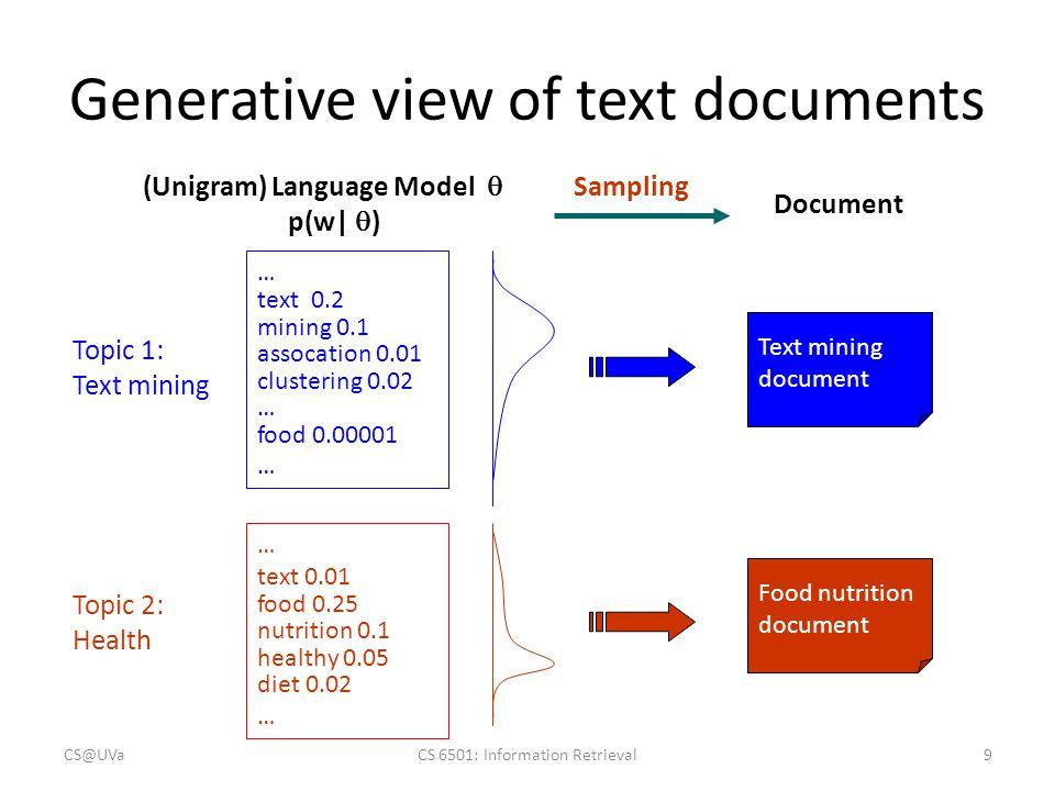 Estimation of language models Maximum likelihood estimation Unigram Language Model  p(w|  )=.