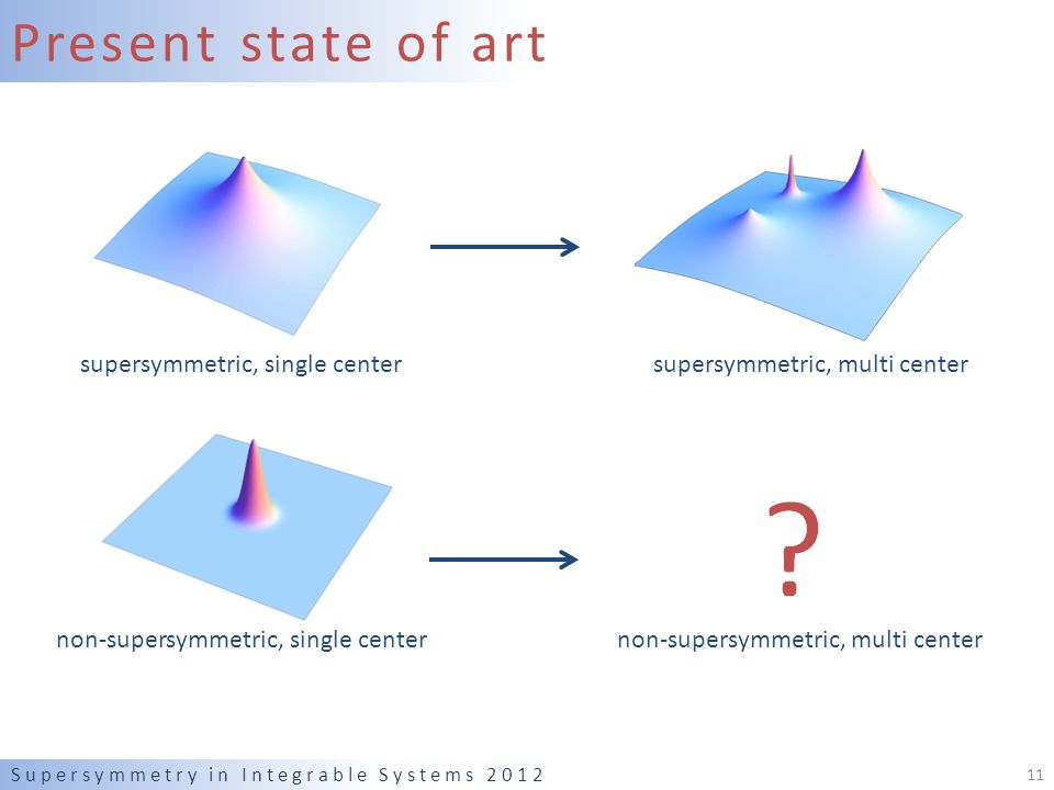 Present state of art supersymmetric, single centersupersymmetric, multi center non-supersymmetric, single centernon-supersymmetric, multi center Supersymmetry in Integrable Systems 2012 11