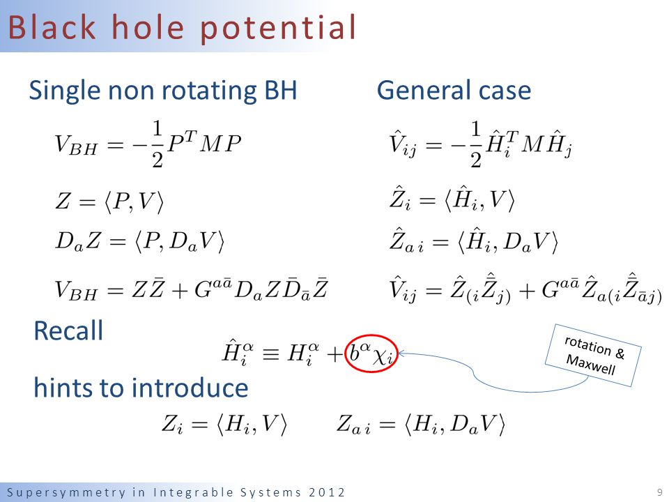 Black hole potential Single non rotating BHGeneral case Supersymmetry in Integrable Systems 2012 9 rotation & Maxwell Recall hints to introduce