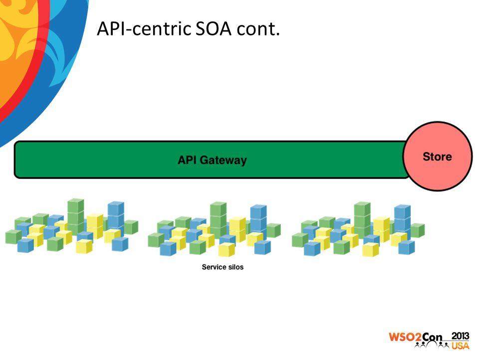 API-centric SOA cont.