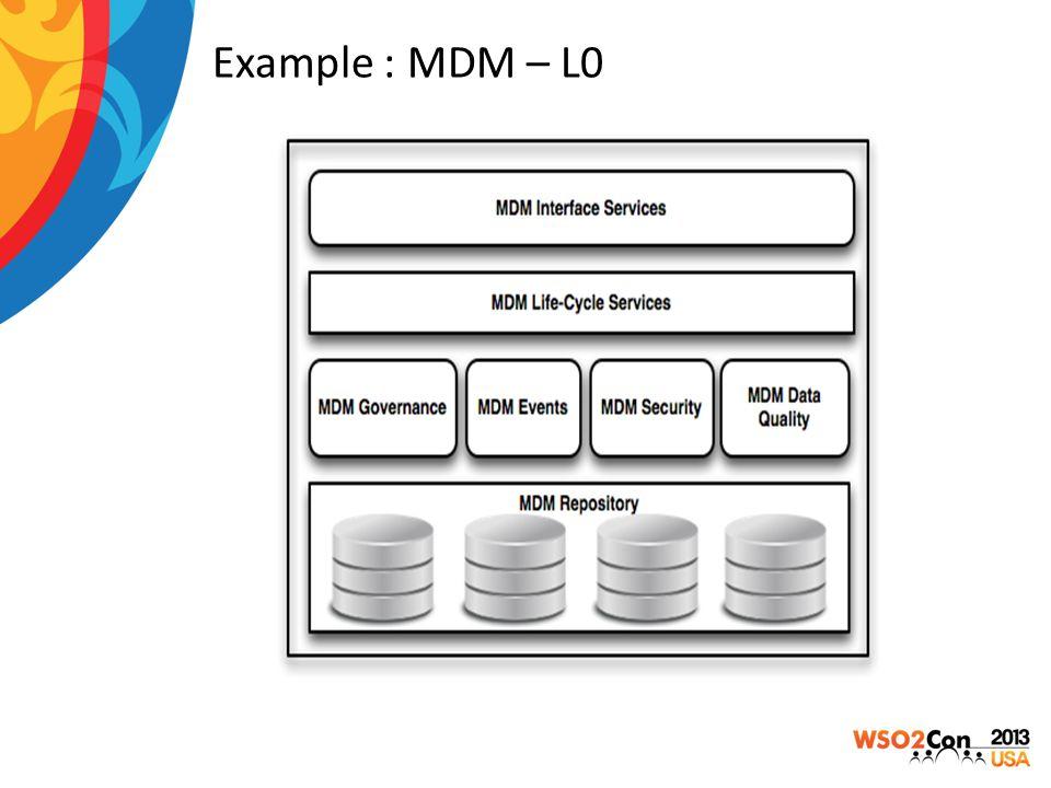 Example : MDM – L0