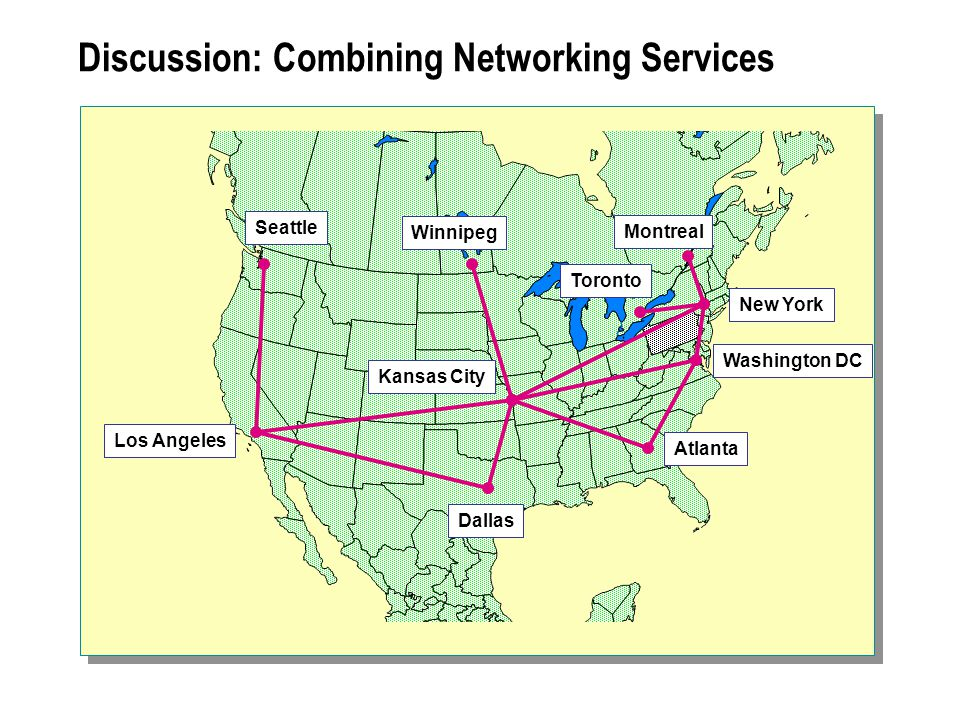 Discussion: Combining Networking Services Seattle Los Angeles Dallas Winnipeg Toronto Montreal New York Washington DC Atlanta Kansas City