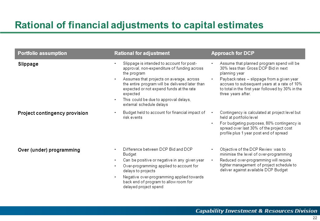 22 Capability Investment & Resources Division Rational of financial adjustments to capital estimates Portfolio assumptionRational for adjustmentApproach for DCP Slippage Slippage is intended to account for post- approval, non-expenditure of funding across the program Assumes that projects on average, across the entire program will be delivered later than expected or not expend funds at the rate expected This could be due to approval delays, external schedule delays Assume that planned program spend will be 30% less than Gross DCP Bid in next planning year Payback rates – slippage from a given year accrues to subsequent years at a rate of 10% to total in the first year followed by 30% in the three years after.