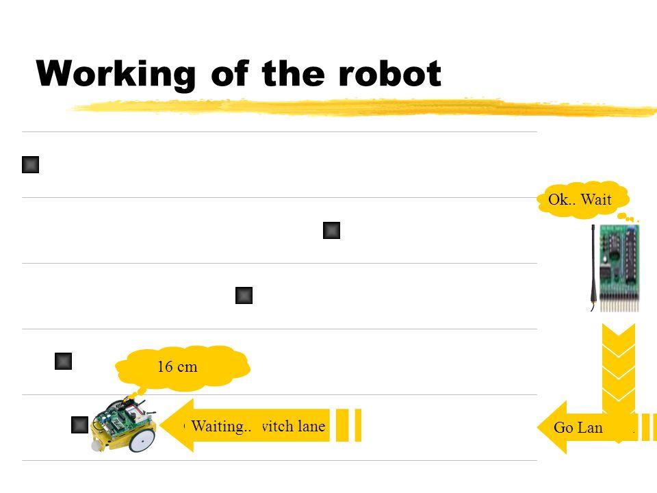 MINE DETECTOR Mine Detection using BOE- BOT Robot