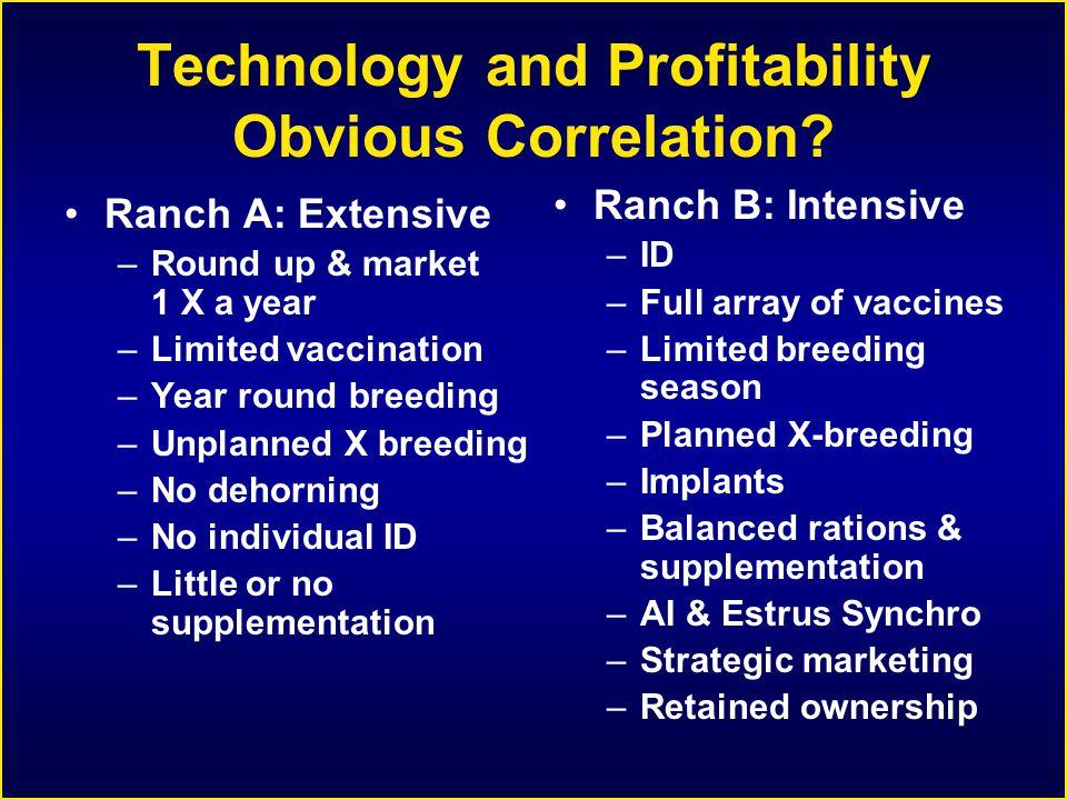 Technology and Profitability Obvious Correlation.