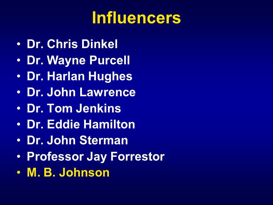 Influencers Dr. Chris Dinkel Dr. Wayne Purcell Dr.