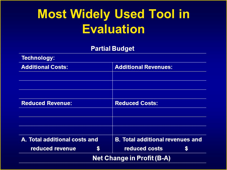 Most Widely Used Tool in Evaluation Partial Budget Technology: Additional Costs:Additional Revenues: Reduced Revenue:Reduced Costs: A.