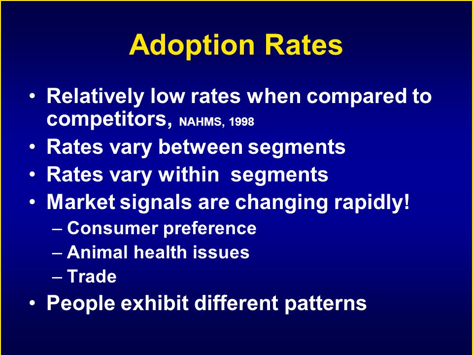 Adoption Rates Relatively low rates when compared to competitors, NAHMS, 1998 Rates vary between segments Rates vary within segments Market signals are changing rapidly.