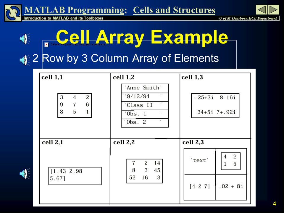 MATLAB Programming: U of M-Dearborn ECE Department Introduction to MATLAB and its Toolboxes Cells and Structures 4 Cell Array Example n 2 Row by 3 Column Array of Elements