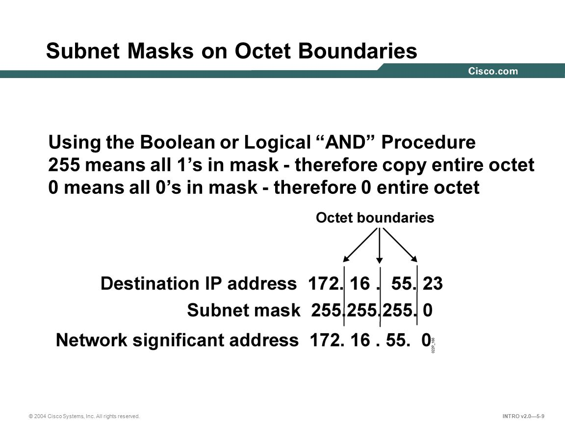 """© 2004 Cisco Systems, Inc. All rights reserved. INTRO v2.0—5-9 Subnet Masks on Octet Boundaries Using the Boolean or Logical """"AND"""" Procedure 255 means"""