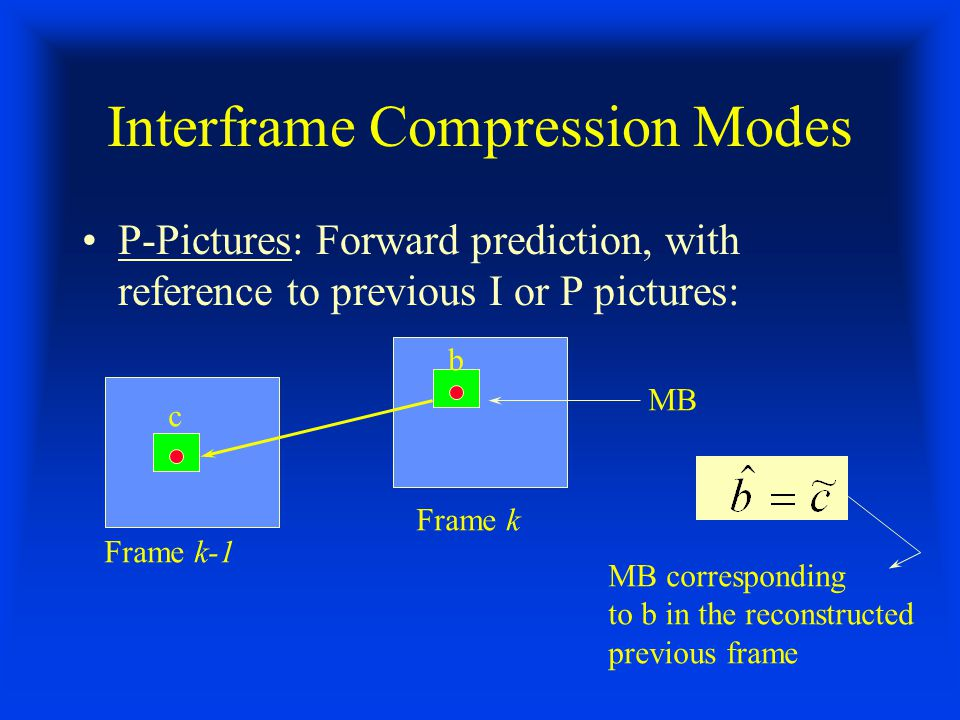 Interframe Compression Modes P-Pictures: Forward prediction, with reference to previous I or P pictures: c b Frame k-1 Frame k MB MB corresponding to b in the reconstructed previous frame