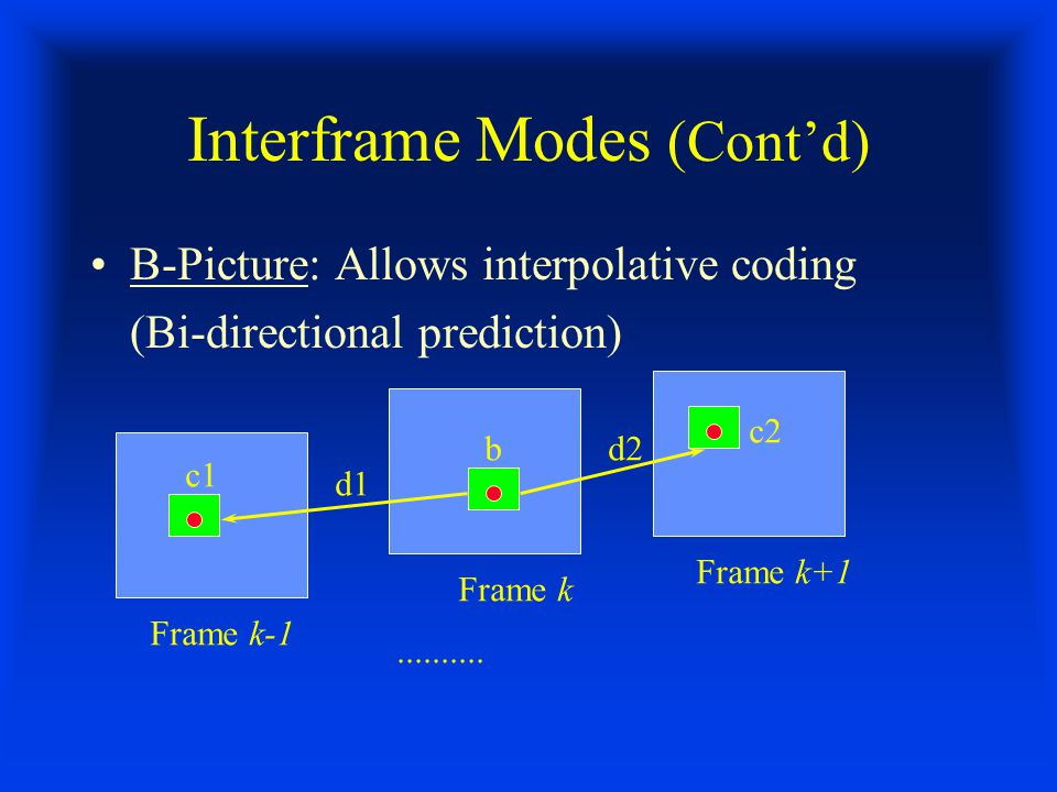 Interframe Modes (Cont'd) B-Picture: Allows interpolative coding (Bi-directional prediction) c1 b Frame k d1 d2 c2 Frame k+1 Frame k-1..........