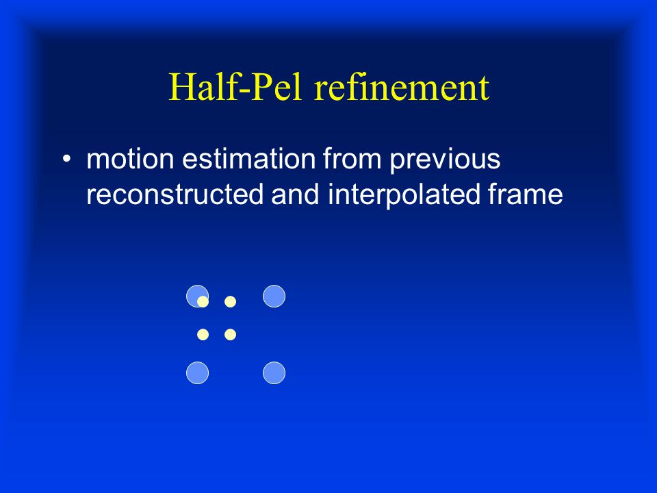 Half-Pel refinement motion estimation from previous reconstructed and interpolated frame