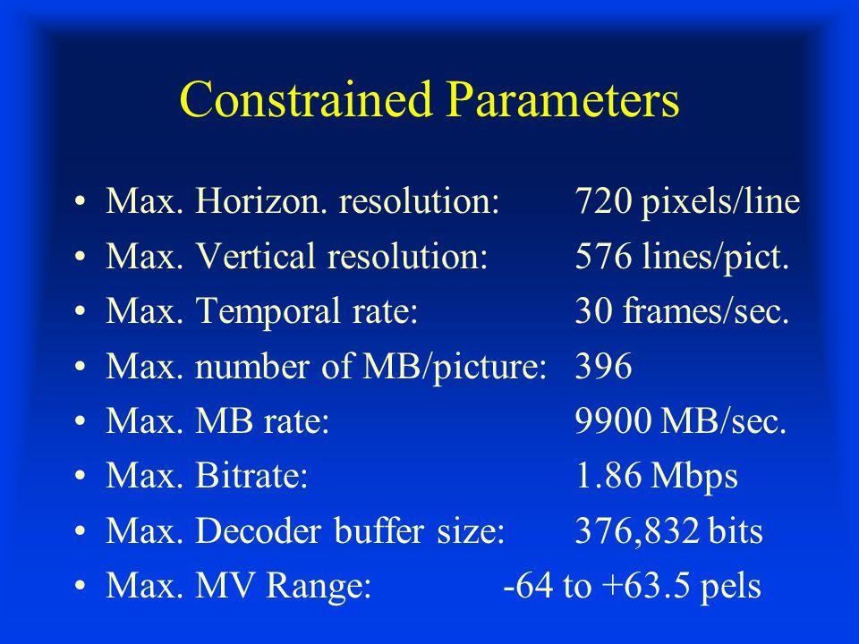 B-Interframe Quantization All DCT coeff.