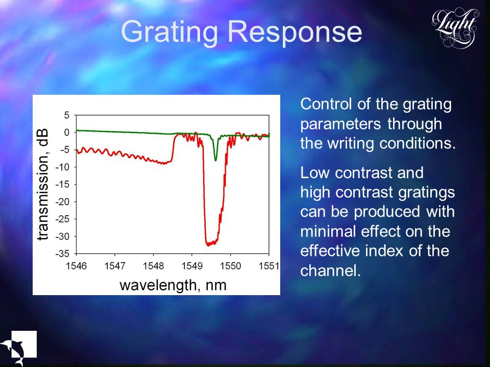 Grating Response Control of the grating parameters through the writing conditions. Low contrast and high contrast gratings can be produced with minima