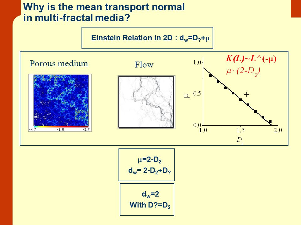 Why is the mean transport normal in multi-fractal media? Porous medium Flow  =2-D 2 d w = 2-D 2 +D ? d w =2 With D?=D 2 Einstein Relation in 2D : d w