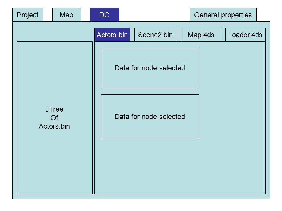 DC JTree Of Actors.bin Data for node selected ProjectMap Actors.binScene2.binMap.4dsLoader.4ds General properties
