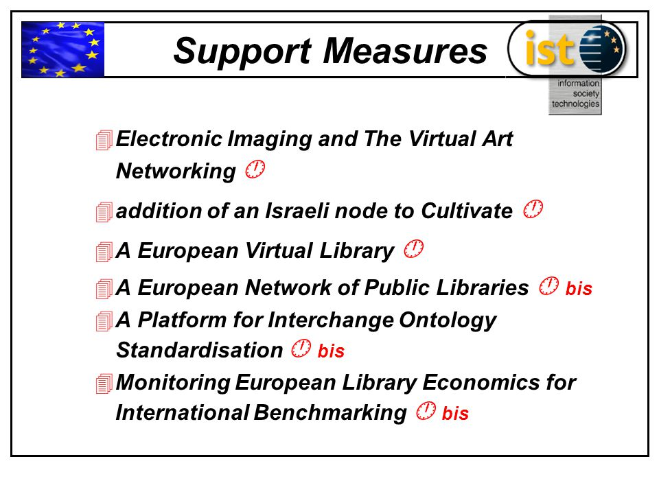 Support Measures 4Electronic Imaging and The Virtual Art Networking  4addition of an Israeli node to Cultivate  4A European Virtual Library  4A European Network of Public Libraries  bis 4A Platform for Interchange Ontology Standardisation  bis 4Monitoring European Library Economics for International Benchmarking  bis