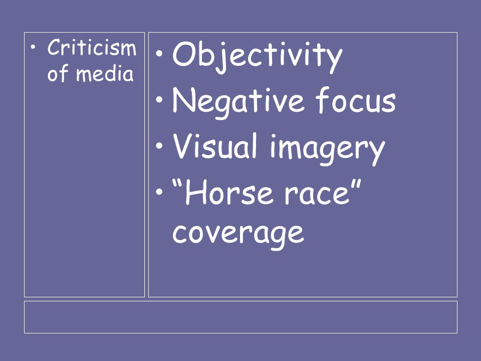 Criticism of media Objectivity Negative focus Visual imagery Horse race coverage