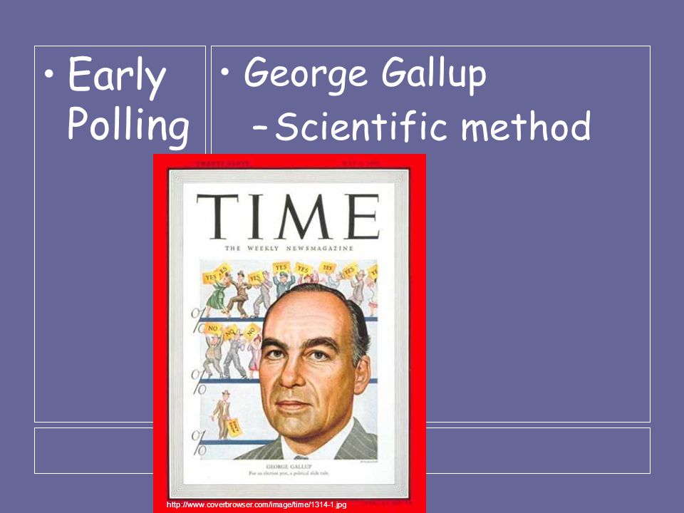 Early Polling George Gallup –Scientific method http://www.coverbrowser.com/image/time/1314-1.jpg
