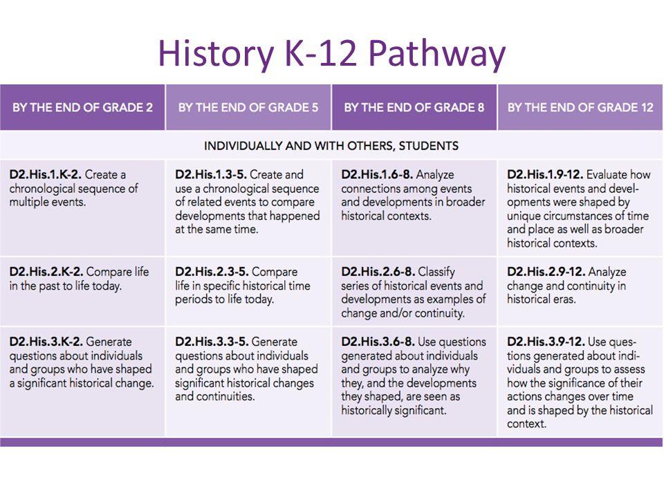 History K-12 Pathway