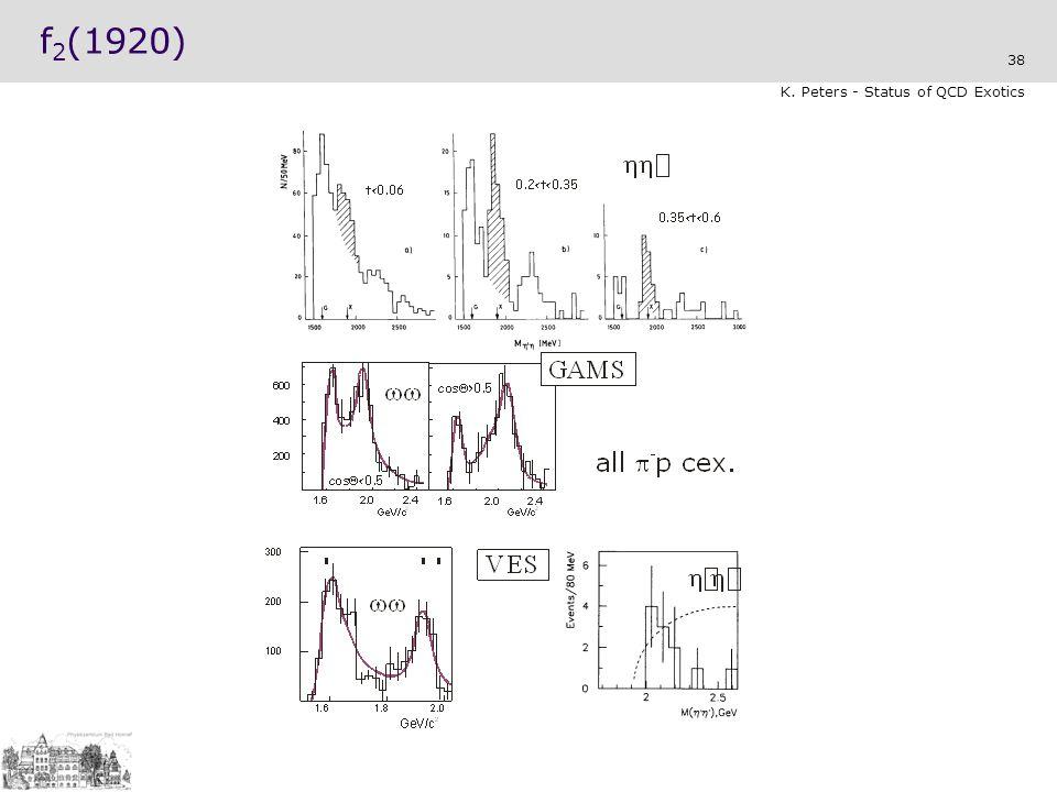 38 K. Peters - Status of QCD Exotics f 2 (1920)