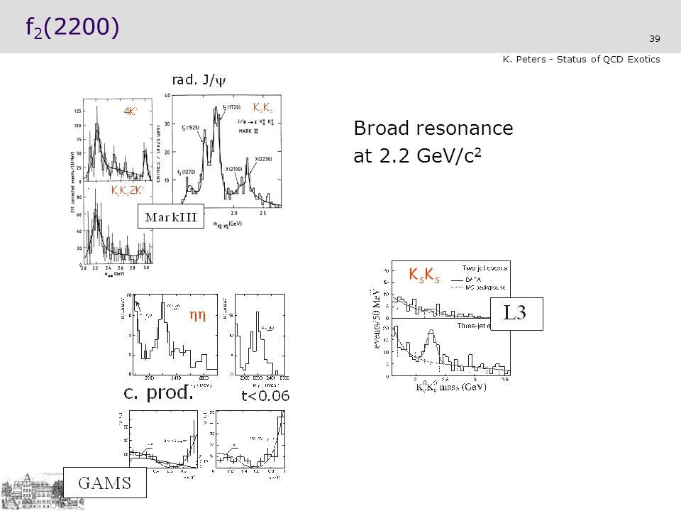 39 K. Peters - Status of QCD Exotics f 2 (2200) Broad resonance at 2.2 GeV/c 2