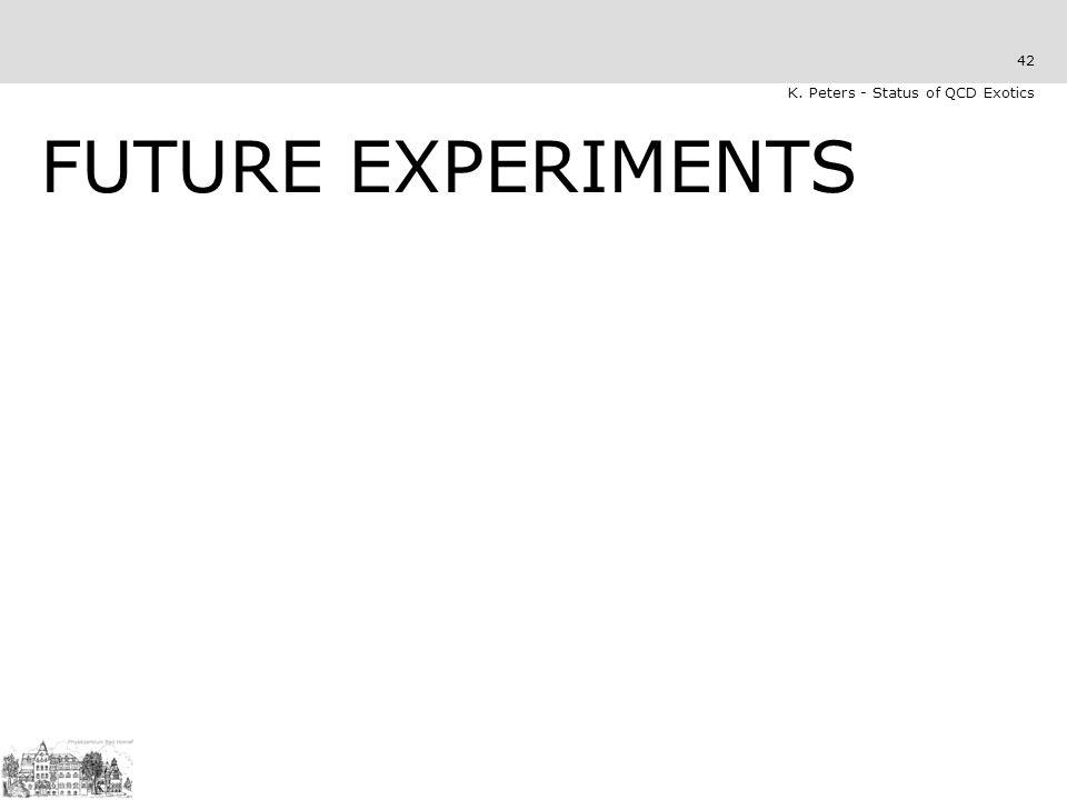 42 K. Peters - Status of QCD Exotics FUTURE EXPERIMENTS