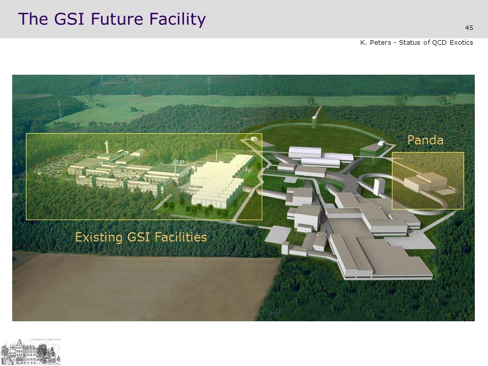 45 K. Peters - Status of QCD Exotics The GSI Future Facility Panda Existing GSI Facilities