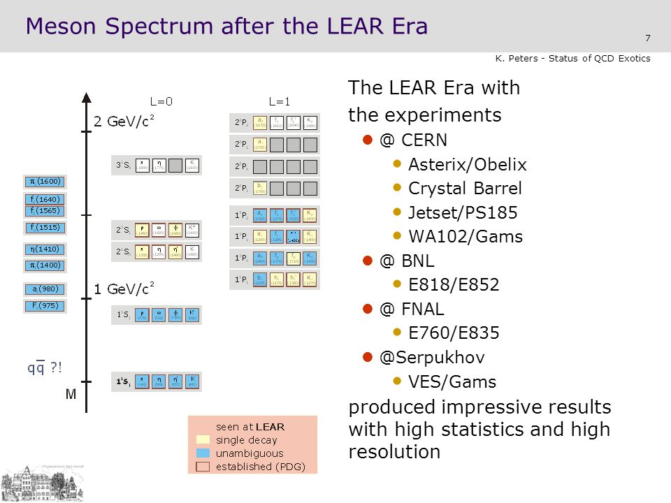 7 K. Peters - Status of QCD Exotics Meson Spectrum after the LEAR Era The LEAR Era with the experiments @ CERN Asterix/Obelix Crystal Barrel Jetset/PS
