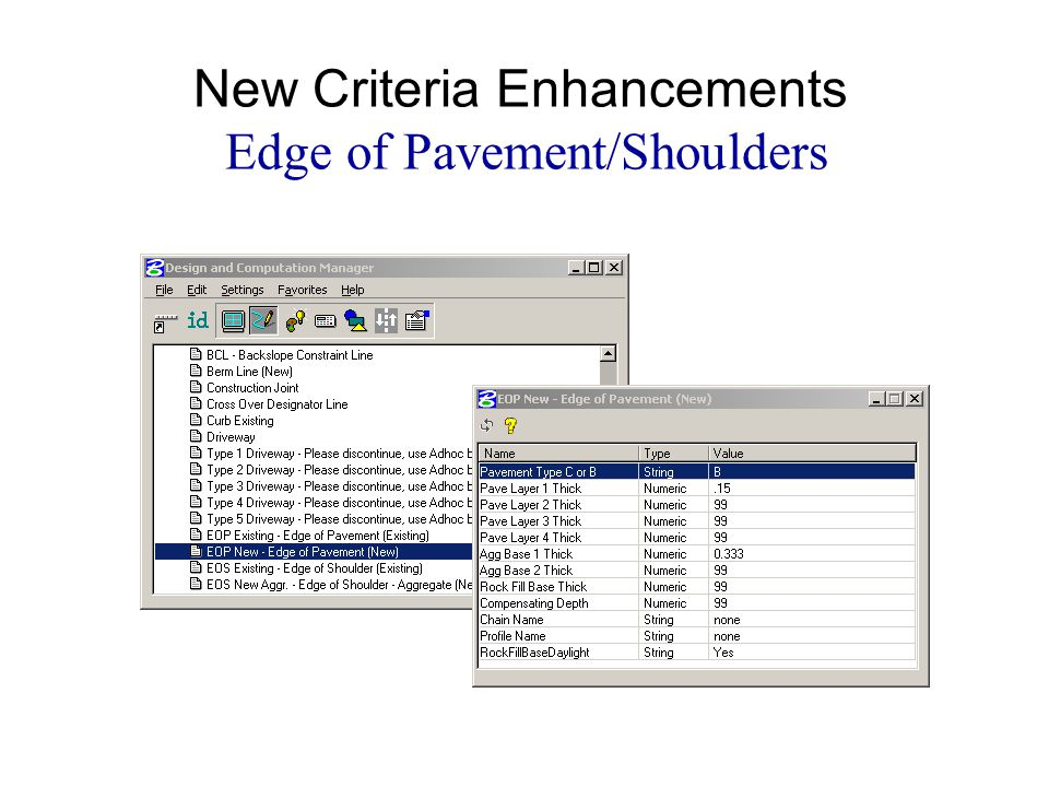New Criteria Enhancements Edge of Pavement/Shoulders