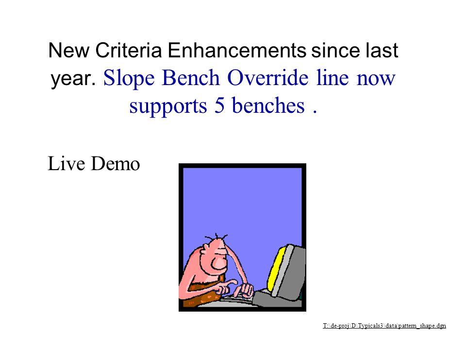 Live Demo T:\de-proj\D\Typicals3\data\pattern_shape.dgn New Criteria Enhancements since last year.