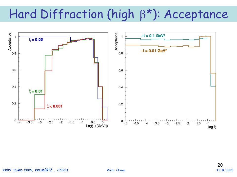 20 Hard Diffraction (high  *): Acceptance XXXV ISMD 2005, KROMĚŘÍŽ, CZECH Risto Orava 12.8.2005