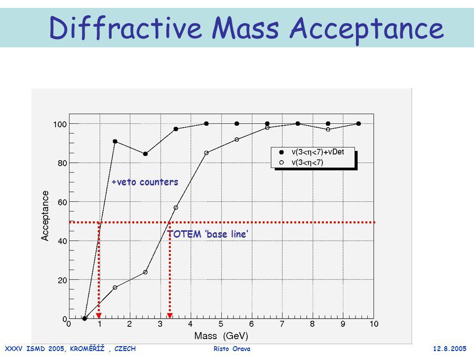 27 Diffractive Mass Acceptance TOTEM 'base line' +veto counters XXXV ISMD 2005, KROMĚŘÍŽ, CZECH Risto Orava 12.8.2005